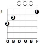 G 7 Chord Guitar G7 or Dm6add11 Chord