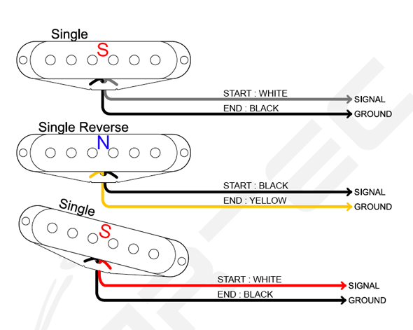 Single Coil Pickup Wiring Diagram: Guitar Pickup Wiring - Fender Stratocaster,Design